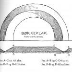 Vikingeudstilling - Børreklak efter Achton Friis